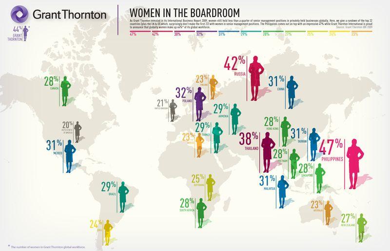 Women_infographic